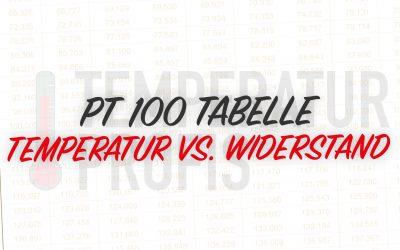 Pt100 Tabelle – Widerstandstabelle Temperaturfühler