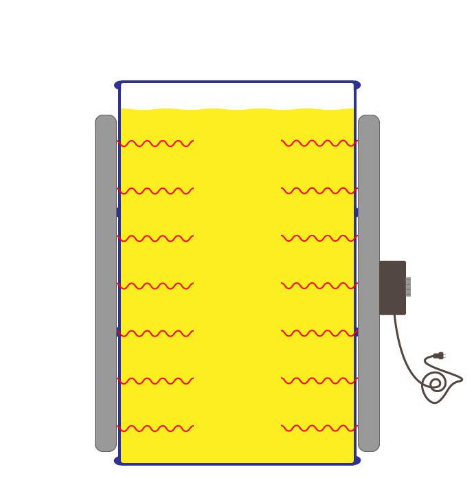 Illustration eines Fasses mit Fassheizer. Der Fassheizer gibt Wärme an die Oberfläche des Behälters ab. Die Wärme geht durch die Behälterwand auf den Inhalt des Fasses über.