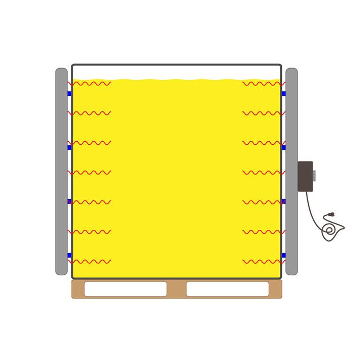 Illustration eines IBC mit Heizmantel. Der IBC-Heizer gibt Wärme an die Oberfläche des Behälters ab. Die Wärme geht durch die Behälterwand auf den Inhalt des Tanks über.