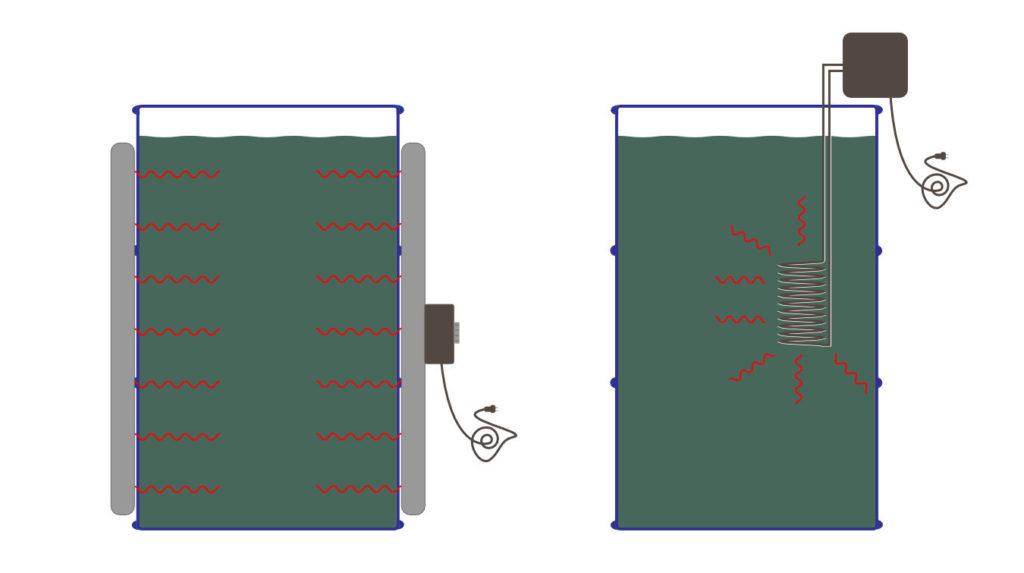 Ein Tauchsieder gibt Wärme direkt ans Medium ab, während eine Fassheizung ihre Wärme durch die Behälterwand überträgt.